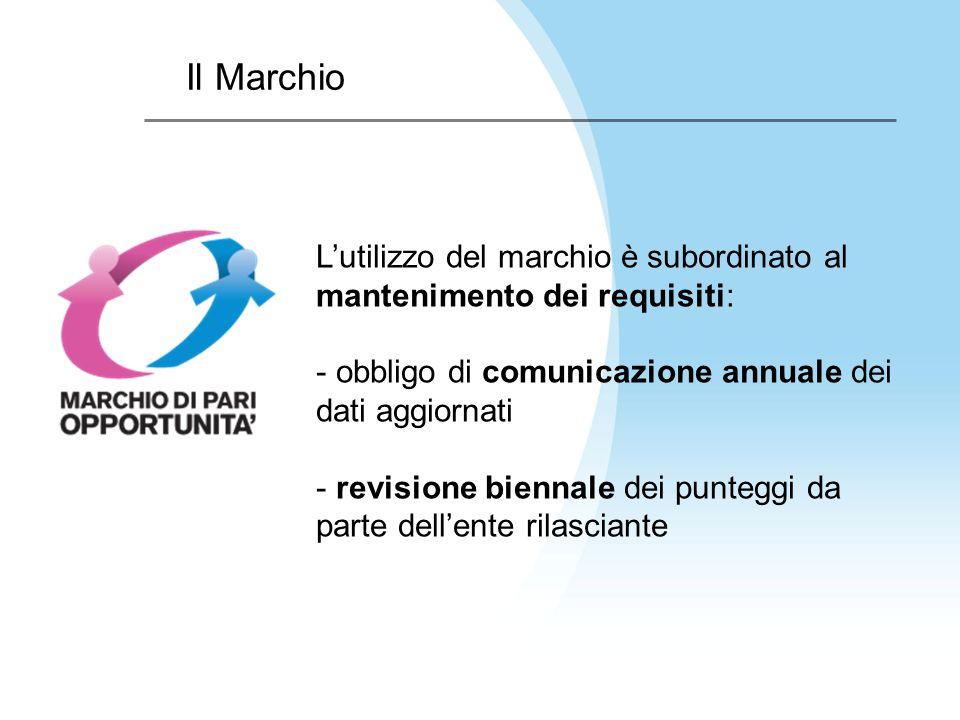 Il Marchio Lutilizzo del marchio è subordinato al mantenimento dei requisiti: - obbligo di comunicazione annuale dei dati aggiornati - revisione biennale dei punteggi da parte dellente rilasciante