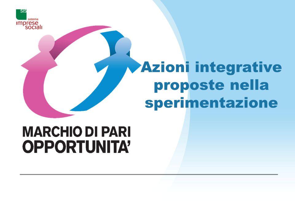Azioni integrative proposte nella sperimentazione