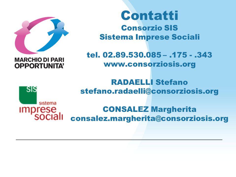 Contatti Consorzio SIS Sistema Imprese Sociali tel. 02.89.530.085 –.175 -.343 www.consorziosis.org RADAELLI Stefano stefano.radaelli@consorziosis.org