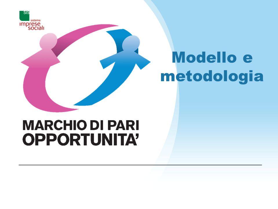 Modello e metodologia