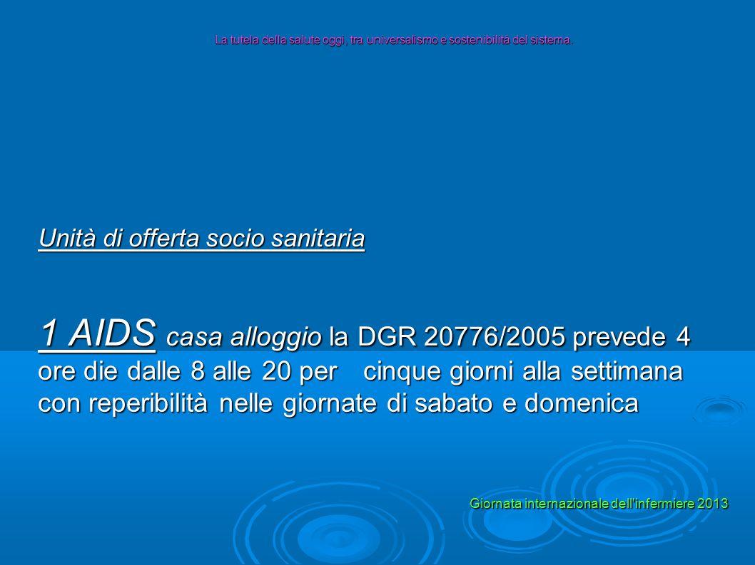 Unità di offerta socio sanitaria 1 AIDS casa alloggio la DGR 20776/2005 prevede 4 ore die dalle 8 alle 20 per cinque giorni alla settimana con reperib