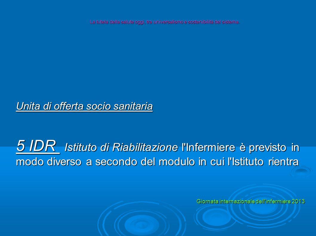 Unita di offerta socio sanitaria 5 IDR Istituto di Riabilitazione l'Infermiere è previsto in modo diverso a secondo del modulo in cui l'Istituto rient