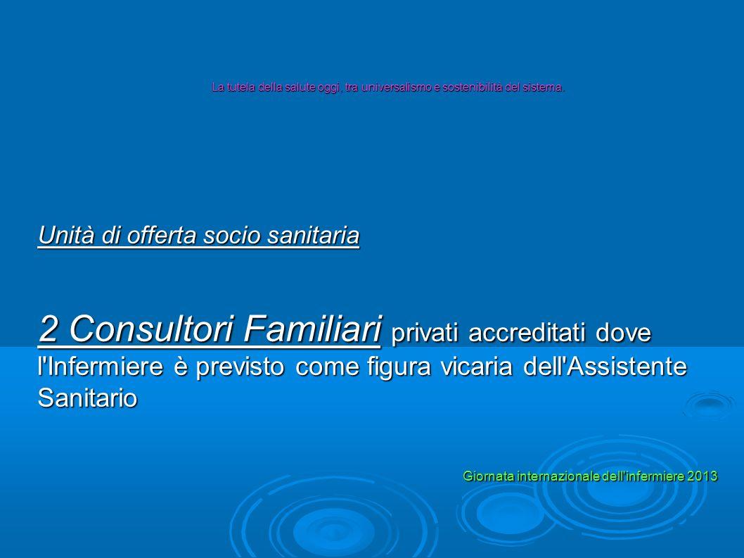 Unità di offerta socio sanitaria 2 Consultori Familiari privati accreditati dove l'Infermiere è previsto come figura vicaria dell'Assistente Sanitario