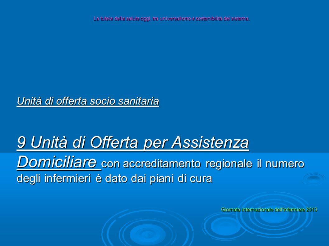 Unità di offerta socio sanitaria 9 Unità di Offerta per Assistenza Domiciliare con accreditamento regionale il numero degli infermieri è dato dai pian