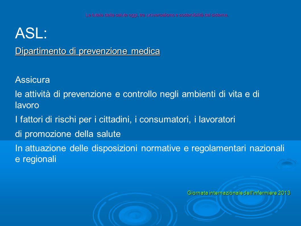 ASL: Dipartimento di prevenzione medica Assicura le attività di prevenzione e controllo negli ambienti di vita e di lavoro I fattori di rischi per i c