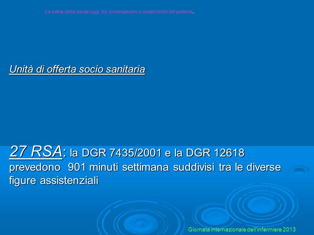 Unità di offerta socio sanitaria 7 CDI Centri Diurni Integrati la DGR 8494/2002 prevede 34 minuti settimana/ospite suddivisi tra le diverse figure assistenziali La tutela della salute oggi, tra universalismo e sostenibilità del sistema Giornata internazionale dell infermiere 2013