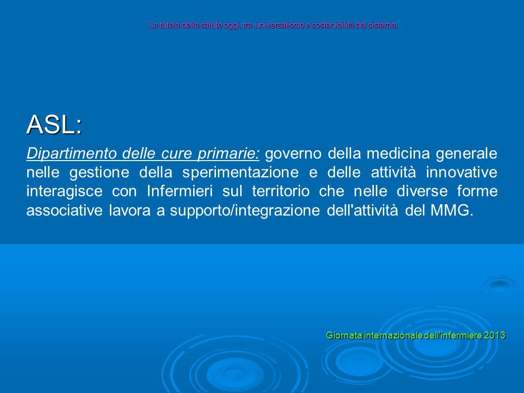ASL: Dipartimento delle cure primarie: governo della medicina generale nelle gestione della sperimentazione e delle attività innovative interagisce co
