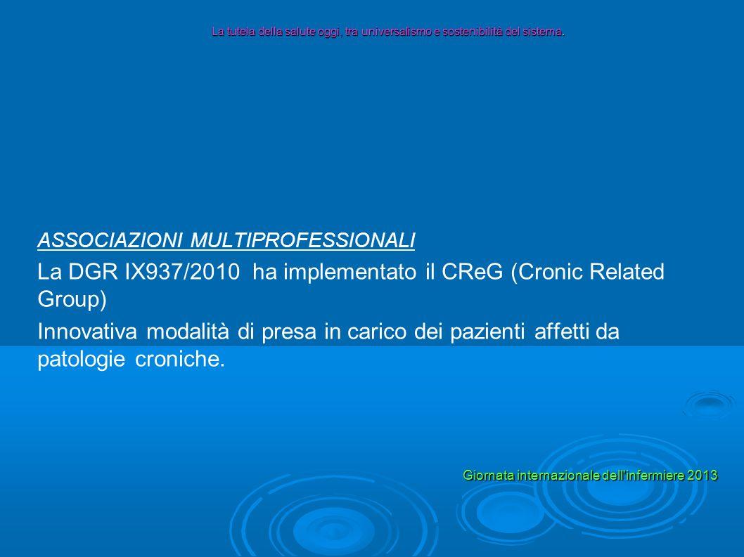 ASSOCIAZIONI MULTIPROFESSIONALI La DGR IX937/2010 ha implementato il CReG (Cronic Related Group) Innovativa modalità di presa in carico dei pazienti a