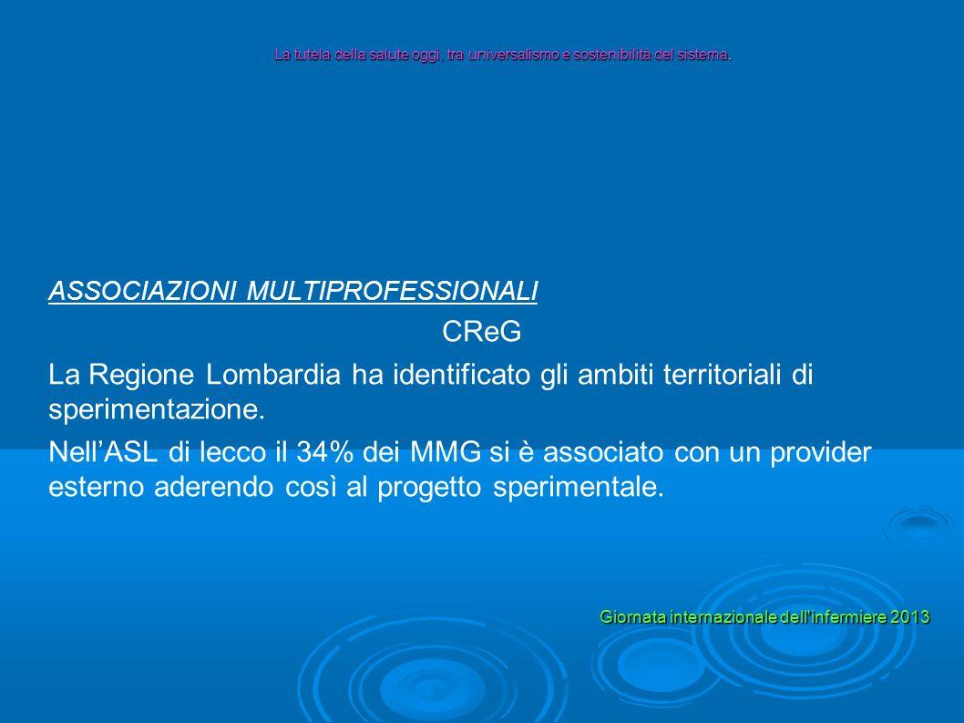 ASSOCIAZIONI MULTIPROFESSIONALI CReG La Regione Lombardia ha identificato gli ambiti territoriali di sperimentazione. NellASL di lecco il 34% dei MMG