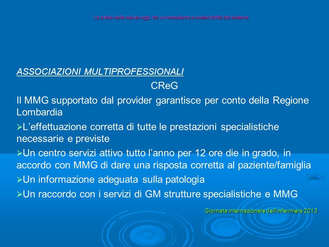 ASSOCIAZIONI MULTIPROFESSIONALI CReG Il MMG supportato dal provider garantisce per conto della Regione Lombardia Leffettuazione corretta di tutte le p