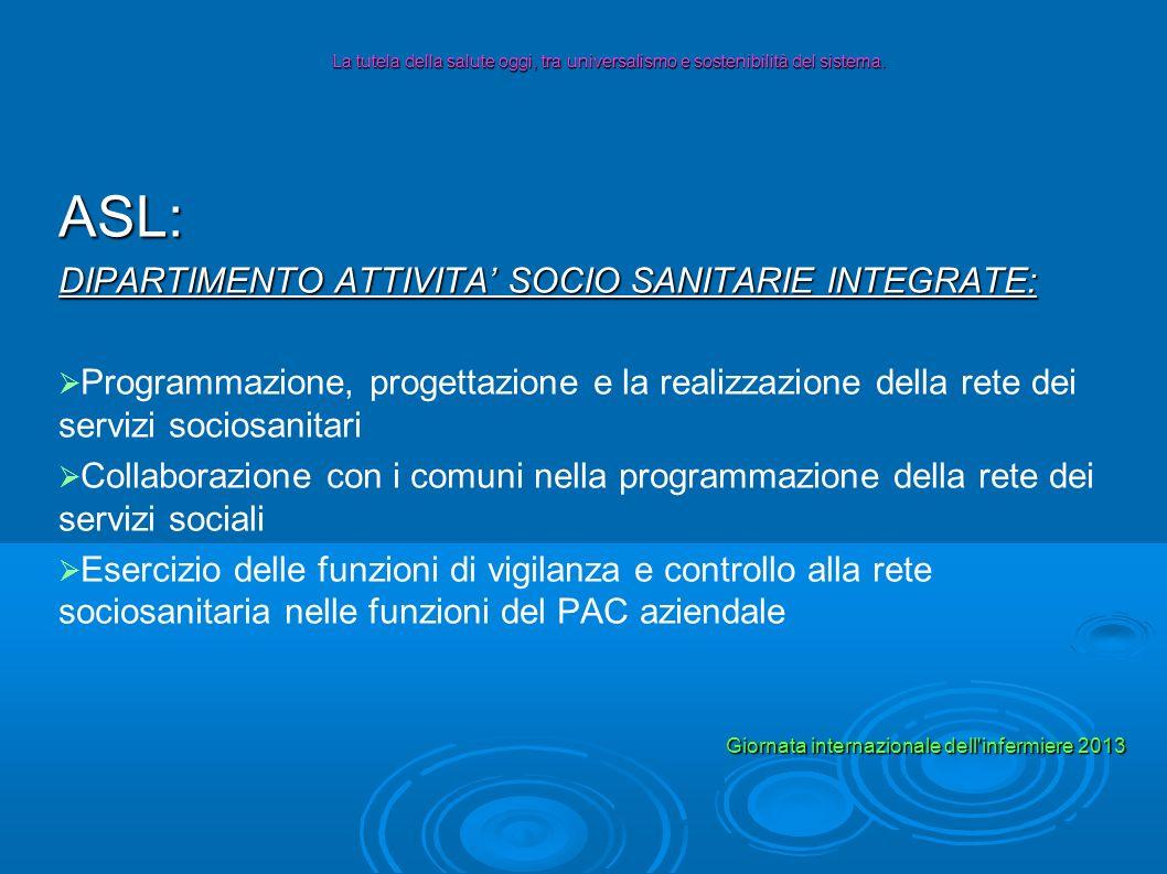 ASL: DIPARTIMENTO ATTIVITA SOCIO SANITARIE INTEGRATE: Programmazione, progettazione e la realizzazione della rete dei servizi sociosanitari Collaboraz