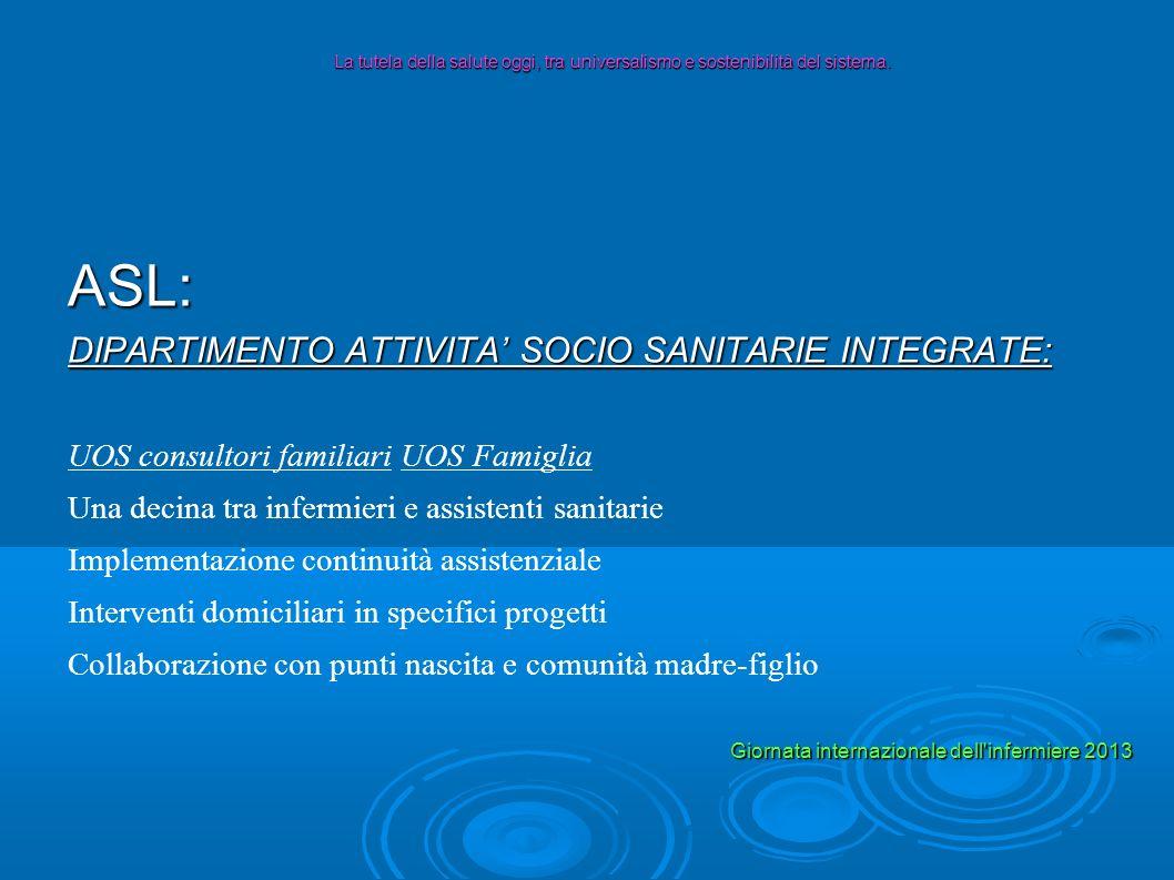 ASL: DIPARTIMENTO ATTIVITA SOCIO SANITARIE INTEGRATE: UOS consultori familiari UOS Famiglia Una decina tra infermieri e assistenti sanitarie Implement