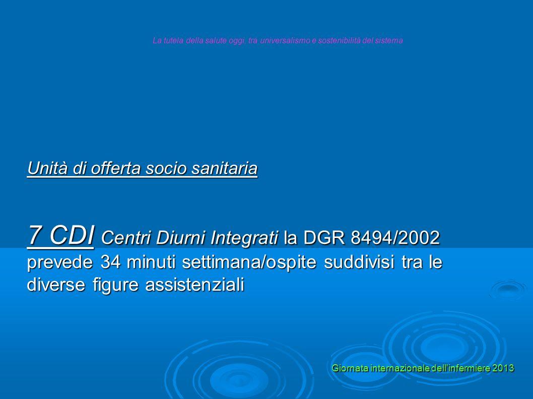 Unità di offerta socio sanitaria 7 CDI Centri Diurni Integrati la DGR 8494/2002 prevede 34 minuti settimana/ospite suddivisi tra le diverse figure ass