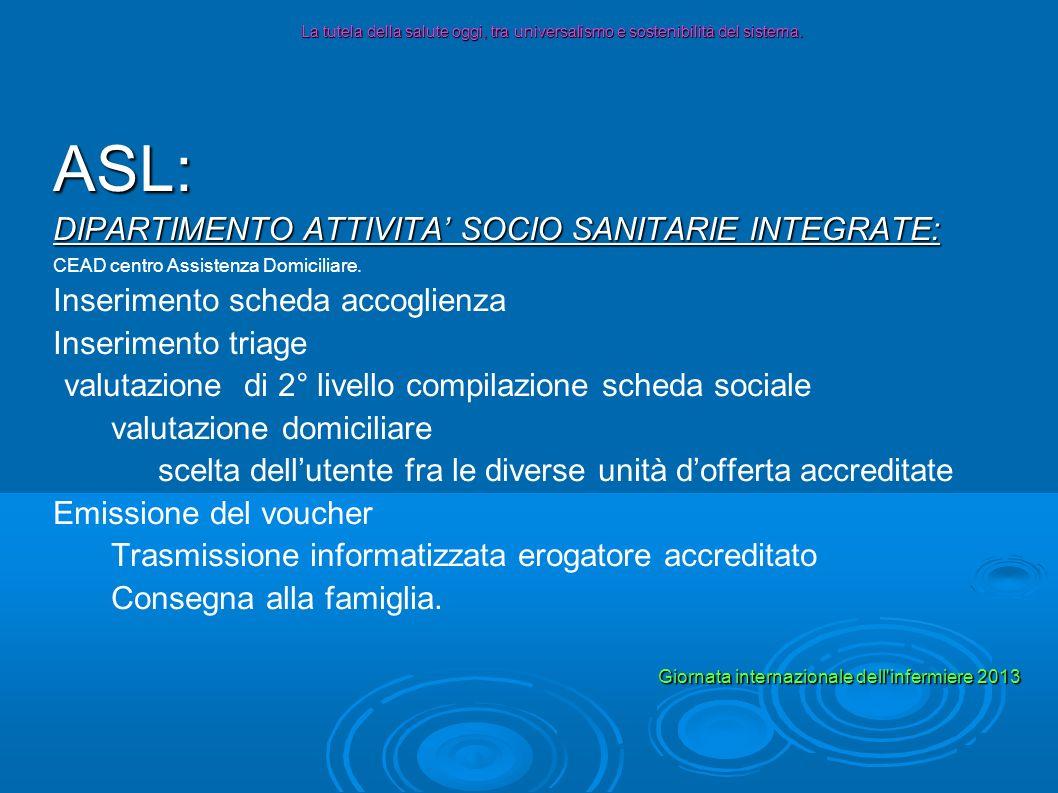 ASL: DIPARTIMENTO ATTIVITA SOCIO SANITARIE INTEGRATE: CEAD centro Assistenza Domiciliare. Inserimento scheda accoglienza Inserimento triage valutazion