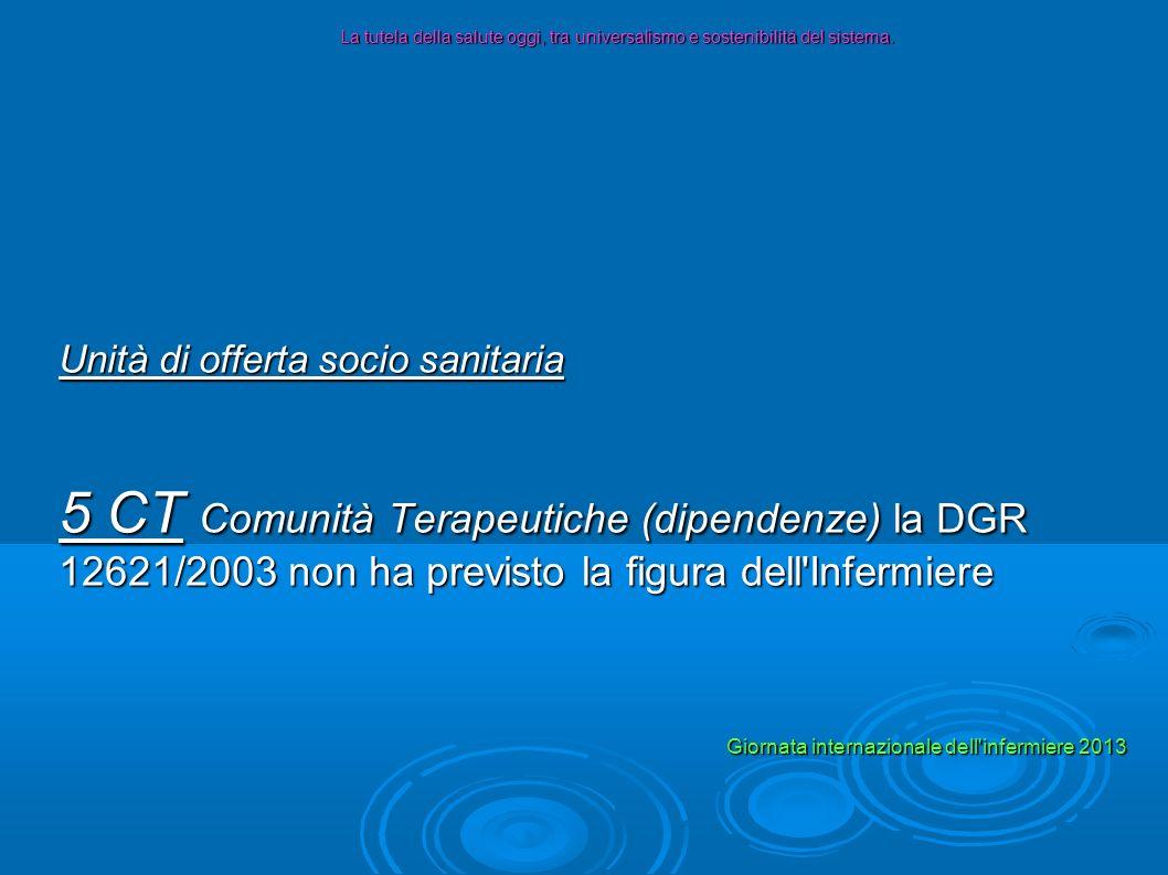 Unità di offerta socio sanitaria 5 CT Comunità Terapeutiche (dipendenze) la DGR 12621/2003 non ha previsto la figura dell'Infermiere La tutela della s