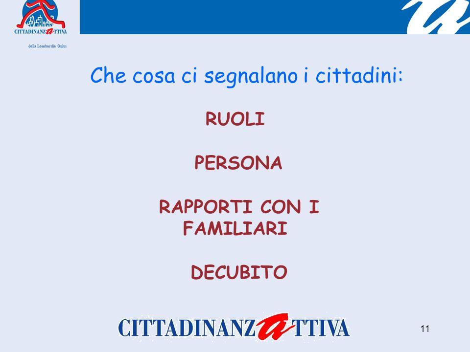della Lombardia Onlus 11 Che cosa ci segnalano i cittadini: RUOLI PERSONA RAPPORTI CON I FAMILIARI DECUBITO