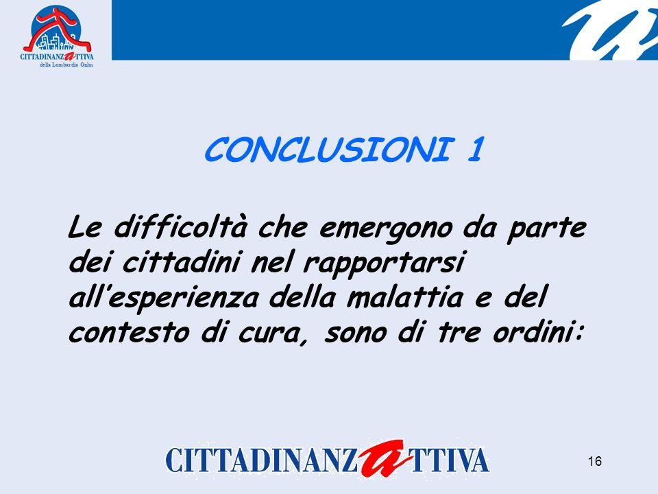 della Lombardia Onlus 16 CONCLUSIONI 1 Le difficoltà che emergono da parte dei cittadini nel rapportarsi allesperienza della malattia e del contesto di cura, sono di tre ordini: