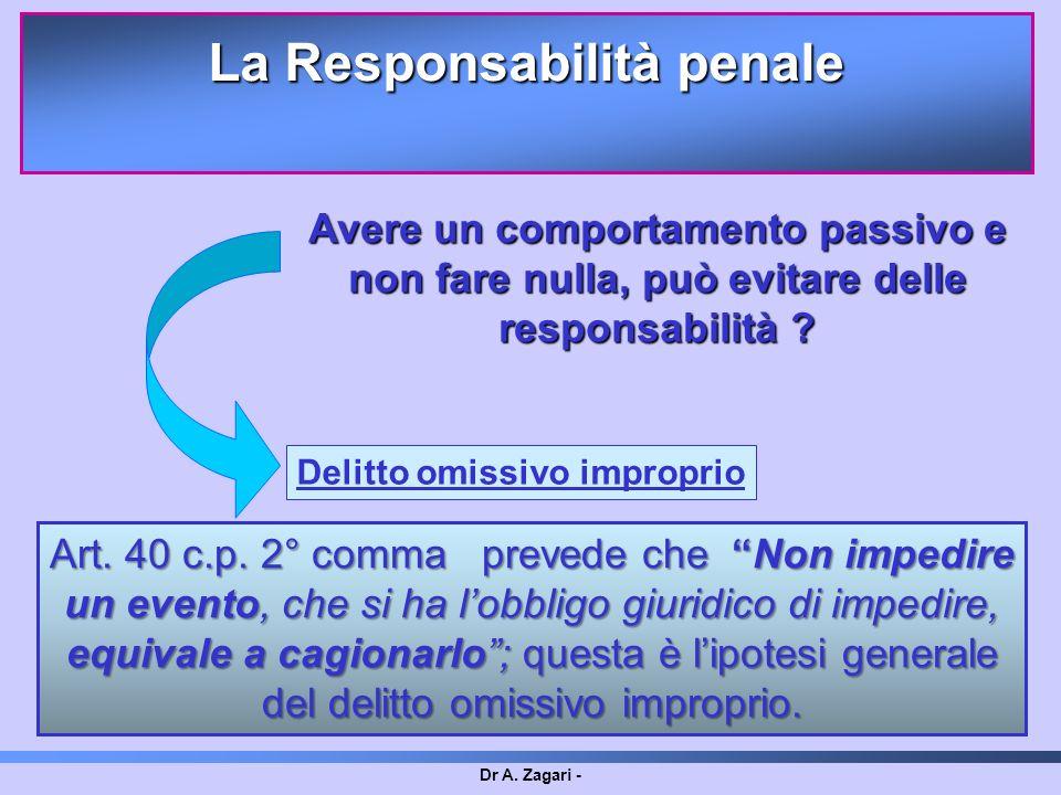 Dr A. Zagari - Art. 40 c.p. 2° comma prevede che Non impedire un evento, che si ha lobbligo giuridico di impedire, equivale a cagionarlo; questa è lip