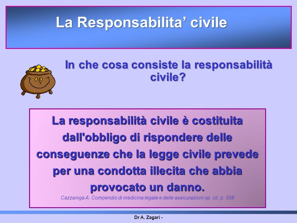 Dr A. Zagari - In che cosa consiste la responsabilità civile? La responsabilità civile è costituita dall'obbligo di rispondere delle conseguenze che l