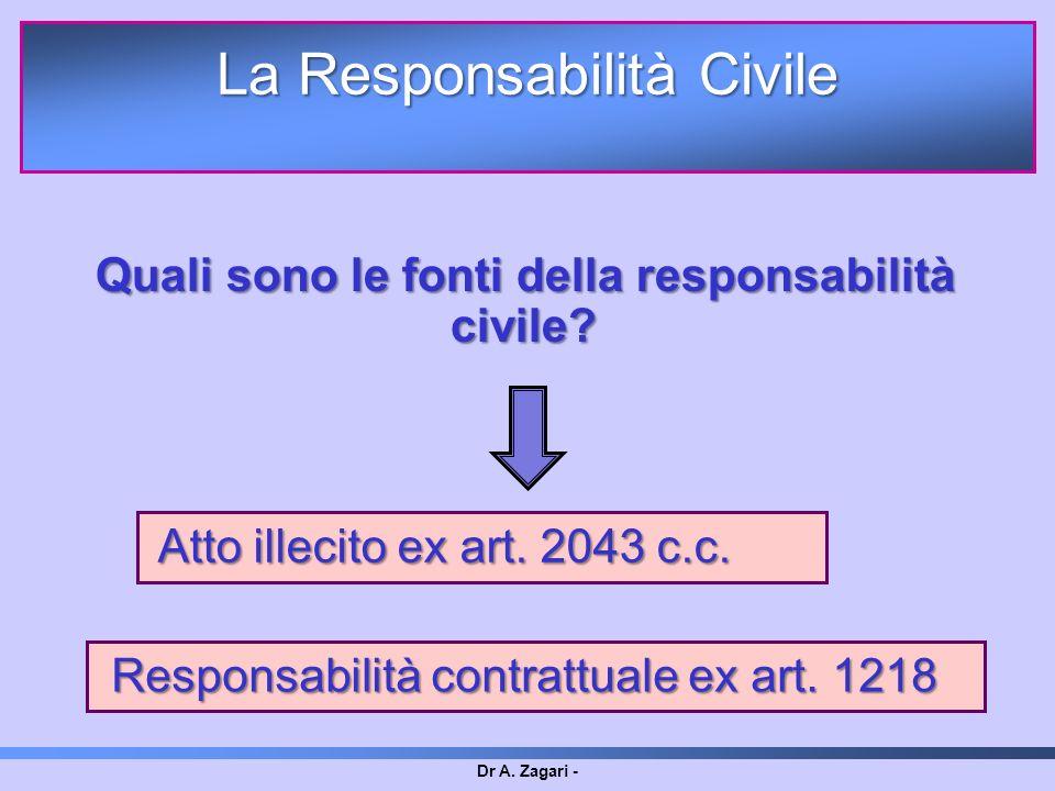 Dr A. Zagari - Quali sono le fonti della responsabilità civile? Quali sono le fonti della responsabilità civile? Atto illecito ex art. 2043 c.c. Atto