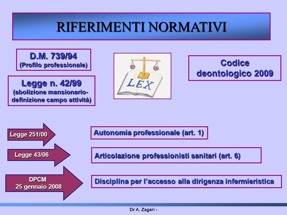 Dr A. Zagari - RIFERIMENTI NORMATIVI Legge n. 42/99 (abolizione mansionario- definizione campo attività) Legge 251/00 Autonomia professionale (art. 1)