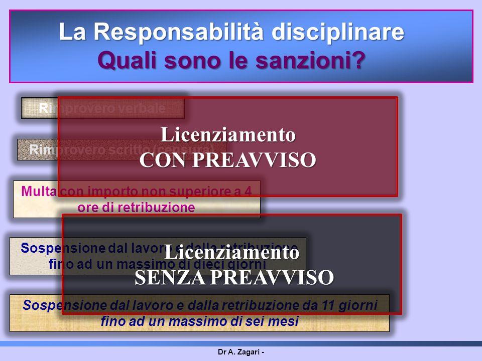 Dr A. Zagari - La Responsabilità disciplinare Quali sono le sanzioni? Rimprovero scritto (censura) Multa con importo non superiore a 4 ore di retribuz