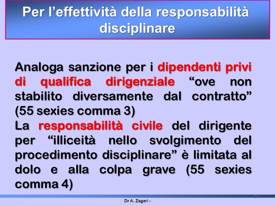 Dr A. Zagari - 23 Analoga sanzione per i dipendenti privi di qualifica dirigenziale ove non stabilito diversamente dal contratto (55 sexies comma 3) L