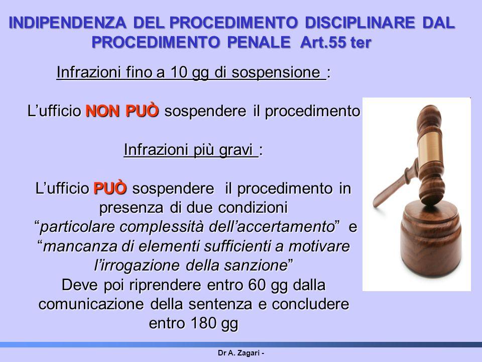 Dr A. Zagari - nfrazioni fino a 10 gg di sospensione : Infrazioni fino a 10 gg di sospensione : Lufficio NON PUÒ sospendere il procedimento Infrazioni