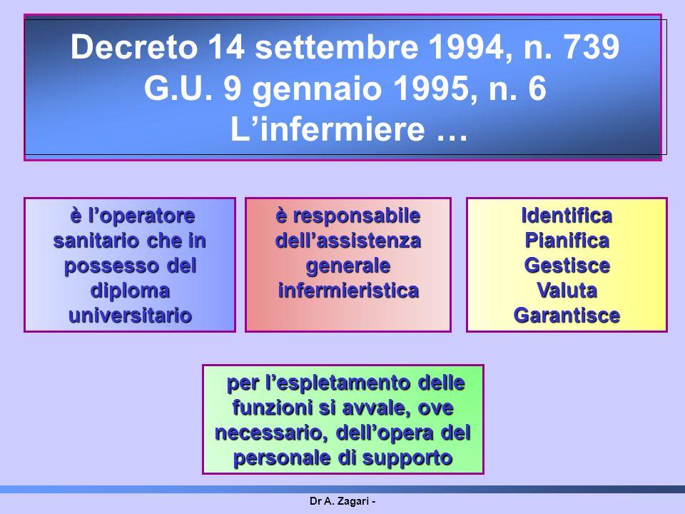 Dr A. Zagari - Decreto 14 settembre 1994, n. 739 G.U. 9 gennaio 1995, n. 6 Linfermiere … è loperatore sanitario che in possesso del diploma universita