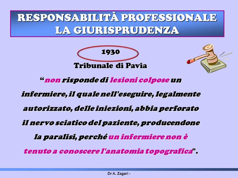 Dr A. Zagari - RESPONSABILITÀ PROFESSIONALE LA GIURISPRUDENZA 1930 Tribunale di Pavia non risponde di lesioni colpose un infermiere, il quale nell'ese
