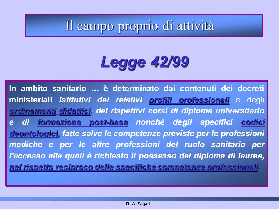 Dr A. Zagari - Il campo proprio di attività Legge 42/99 profili professionali ordinamentididattici formazione post-basecodici deontologici, nel rispet