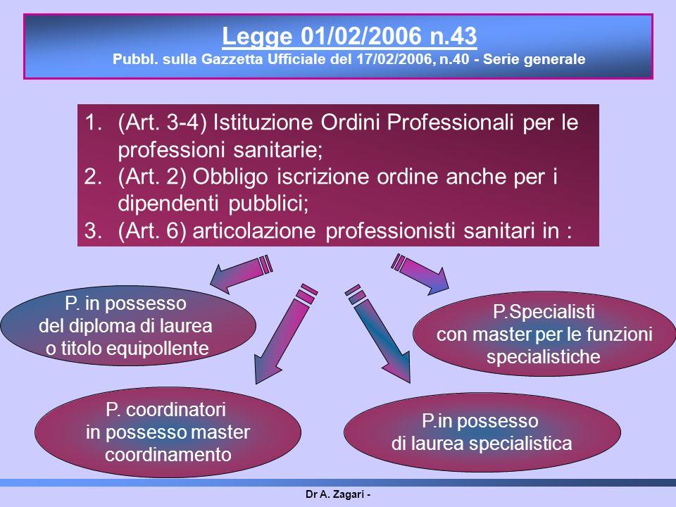 Dr A. Zagari - Legge 01/02/2006 n.43 Pubbl. sulla Gazzetta Ufficiale del 17/02/2006, n.40 - Serie generale 1.(Art. 3-4) Istituzione Ordini Professiona