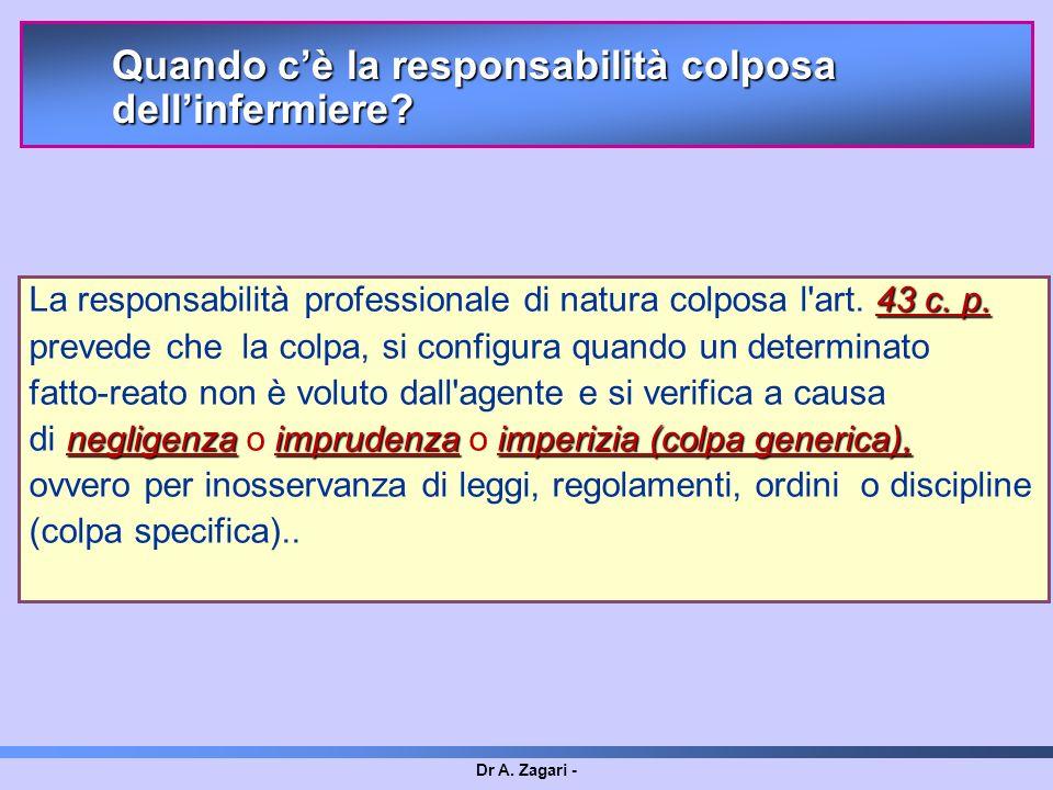 Dr A. Zagari - Quando cè la responsabilità colposa dellinfermiere? 43 c. p. La responsabilità professionale di natura colposa l'art. 43 c. p. prevede