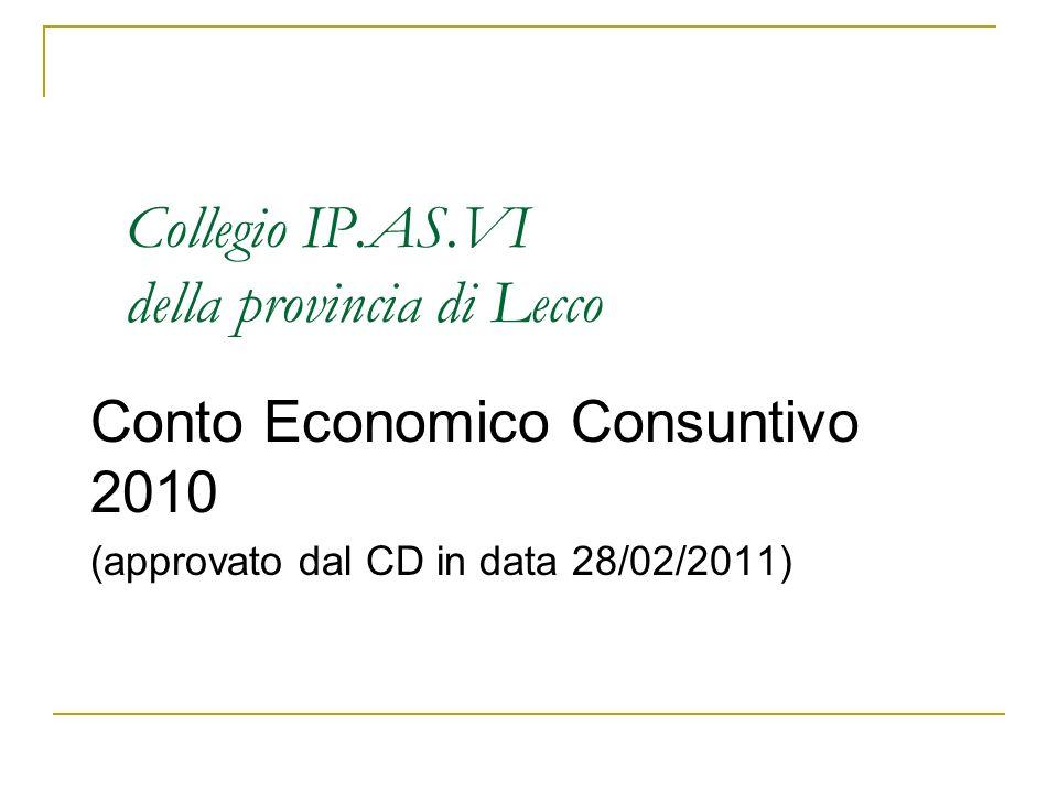 Collegio IP.AS.VI della provincia di Lecco Conto Economico Consuntivo 2010 (approvato dal CD in data 28/02/2011)