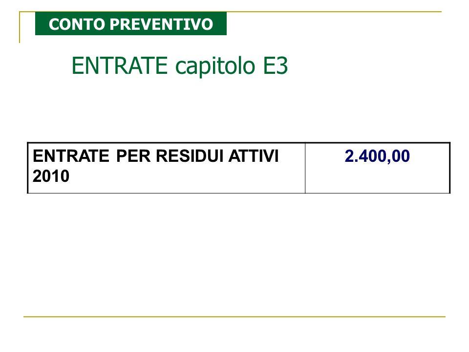 ENTRATE capitolo E3 ENTRATE PER RESIDUI ATTIVI 2010 2.400,00 CONTO PREVENTIVO