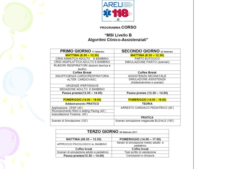 LIVELLO A 1.ALGORITMO GENERALE 2.ARRESTO CARDIACO 3.DOLORE TORACICO 4.ANALGESIA PZ.
