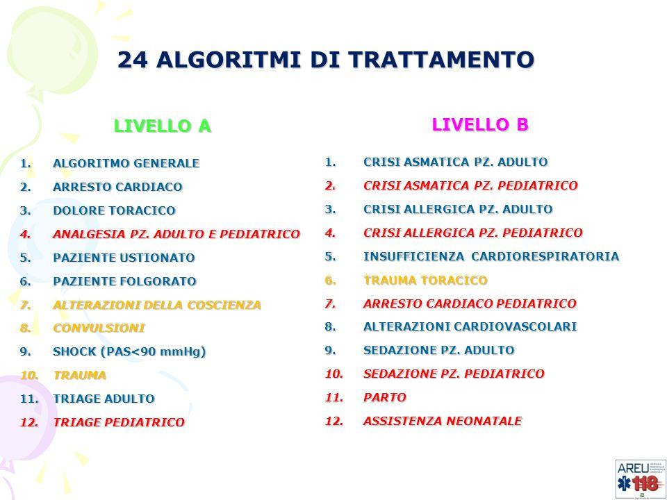 LIVELLO A 1.ALGORITMO GENERALE 2.ARRESTO CARDIACO 3.DOLORE TORACICO 4.ANALGESIA PZ. ADULTO E PEDIATRICO 5.PAZIENTE USTIONATO 6.PAZIENTE FOLGORATO 7.AL
