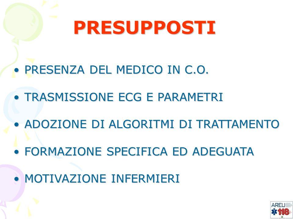 PRESUPPOSTI PRESENZA DEL MEDICO IN C.O.PRESENZA DEL MEDICO IN C.O. TRASMISSIONE ECG E PARAMETRITRASMISSIONE ECG E PARAMETRI ADOZIONE DI ALGORITMI DI T