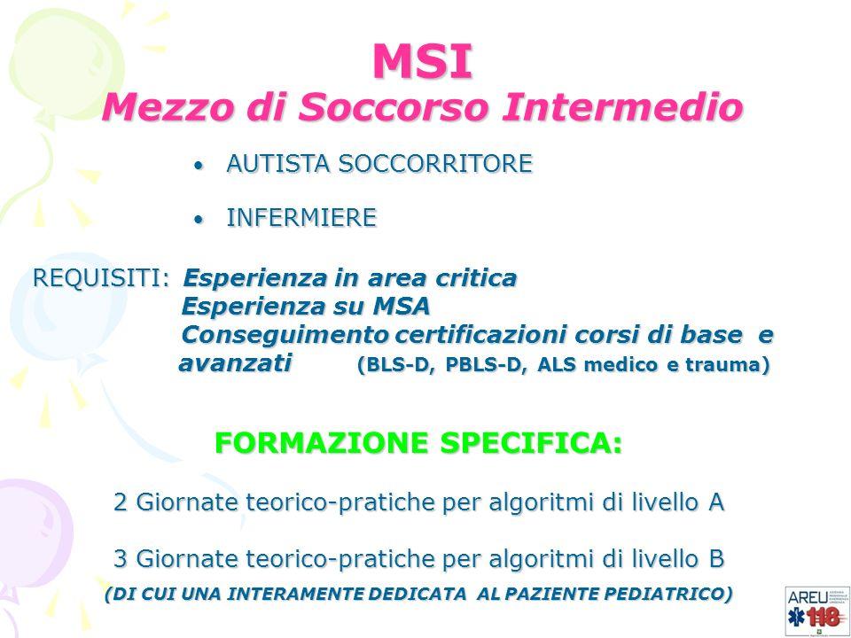 REQUISITI: Esperienza in area critica Esperienza su MSA Esperienza su MSA Conseguimento certificazioni corsi di base e Conseguimento certificazioni co
