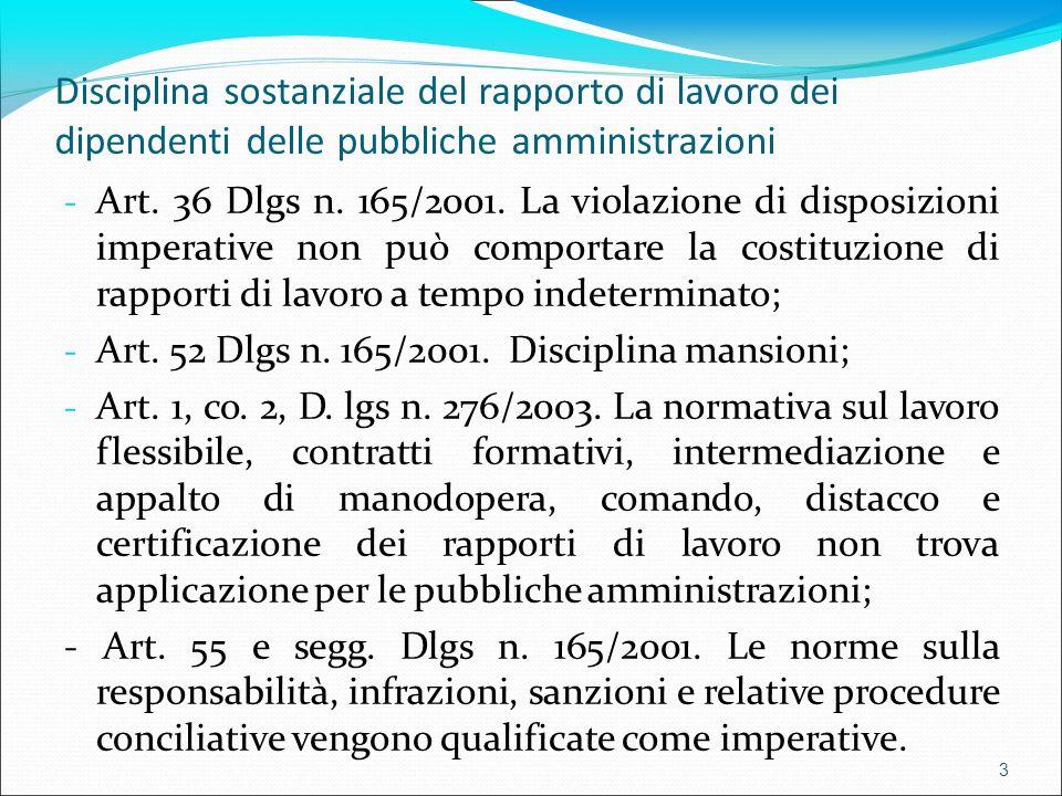 Disciplina sostanziale del rapporto di lavoro dei dipendenti delle pubbliche amministrazioni - Art.