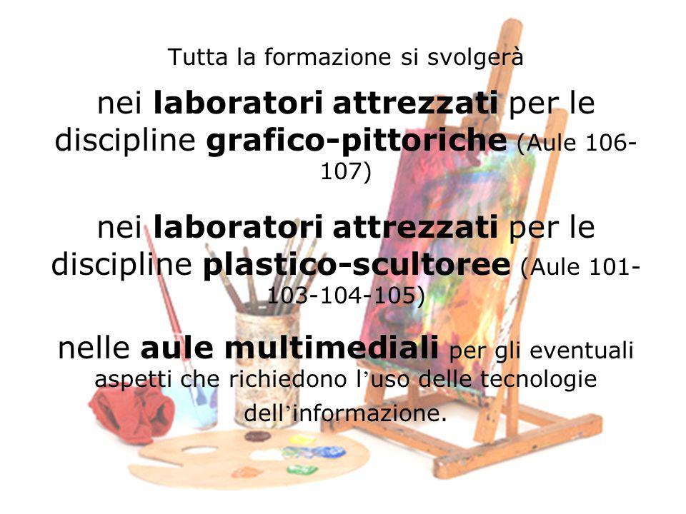 Tutta la formazione si svolgerà nei laboratori attrezzati per le discipline grafico-pittoriche (Aule 106- 107) nei laboratori attrezzati per le discip