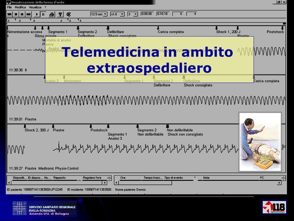 1 Telemedicina in ambito extraospedaliero