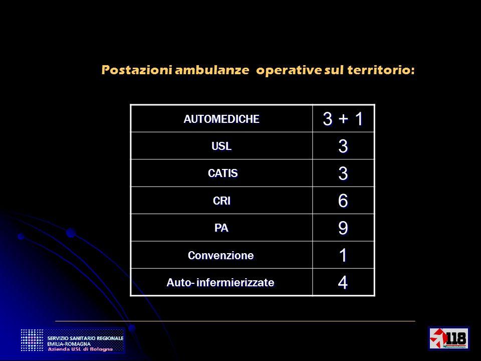 4AUTOMEDICHE 3 + 1 USL3 CATIS CATIS3 CRI6 PA9 Convenzione1 Auto- infermierizzate 4 Postazioni ambulanze operative sul territorio: