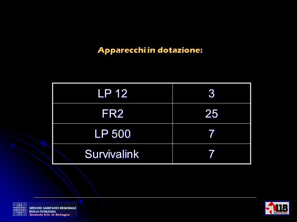 5 Apparecchi in dotazione: LP 12 3FR225 LP 500 7 Survivalink7