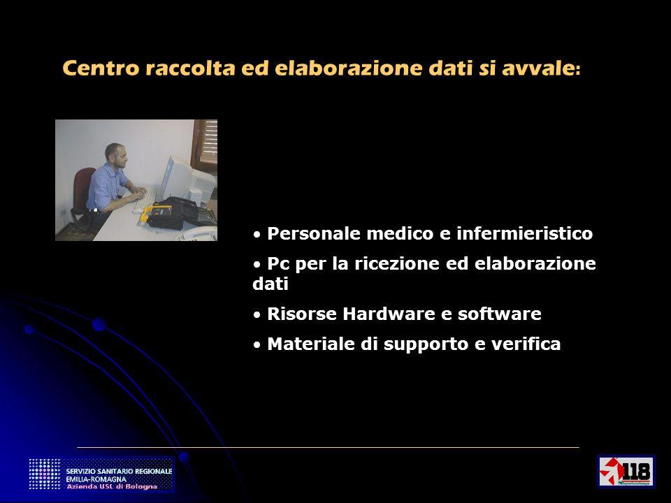 6 Centro raccolta ed elaborazione dati si avvale : Personale medico e infermieristico Pc per la ricezione ed elaborazione dati Risorse Hardware e soft