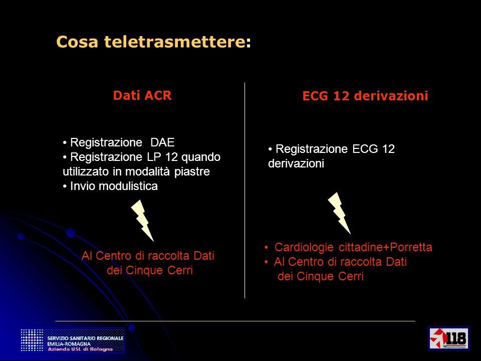 7 Cosa teletrasmettere: Dati ACR ECG 12 derivazioni Registrazione DAE Registrazione LP 12 quando utilizzato in modalità piastre Invio modulistica Registrazione ECG 12 derivazioni Al Centro di raccolta Dati dei Cinque Cerri Cardiologie cittadine+Porretta Al Centro di raccolta Dati dei Cinque Cerri