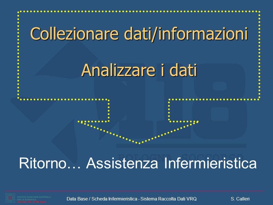 Data Base / Scheda Infermieristica - Sistema Raccolta Dati VRQ S. Calleri Collezionare dati/informazioni Collezionare dati/informazioni Analizzare i d