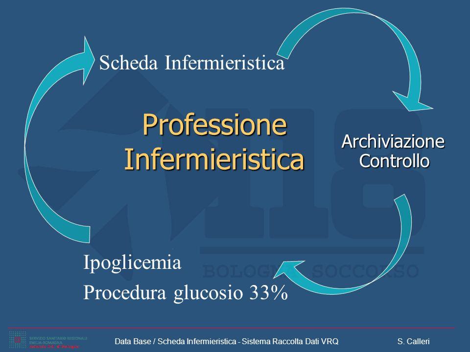 Data Base / Scheda Infermieristica - Sistema Raccolta Dati VRQ S. Calleri
