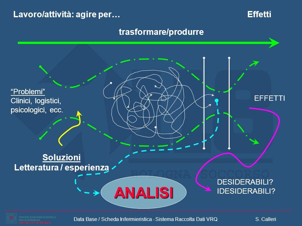 Data Base / Scheda Infermieristica - Sistema Raccolta Dati VRQ S. Calleri Lavoro/attività: agire per…Effetti trasformare/produrre Problemi Clinici, lo