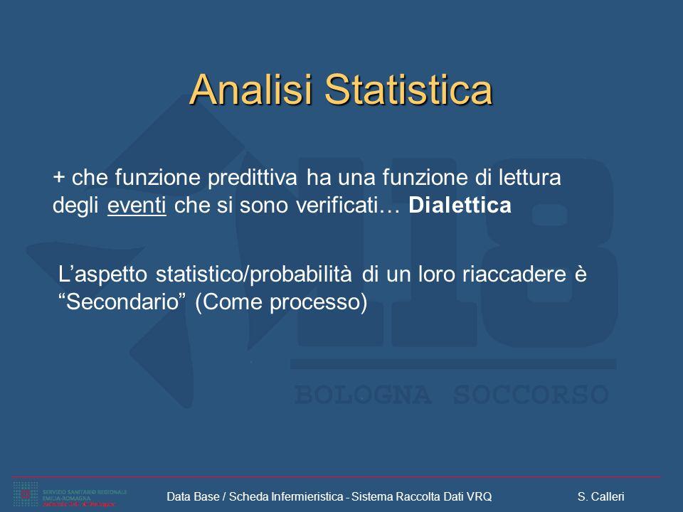 Data Base / Scheda Infermieristica - Sistema Raccolta Dati VRQ S. Calleri Analisi Statistica + che funzione predittiva ha una funzione di lettura degl